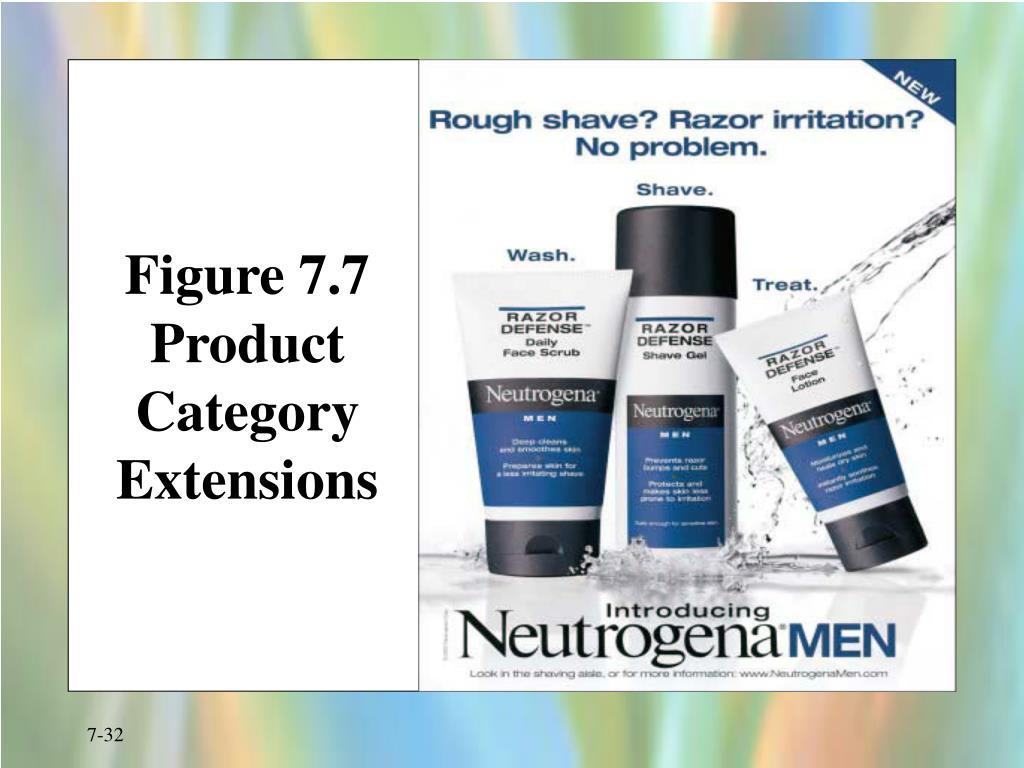 Figure 7.7 Product Category Extensions