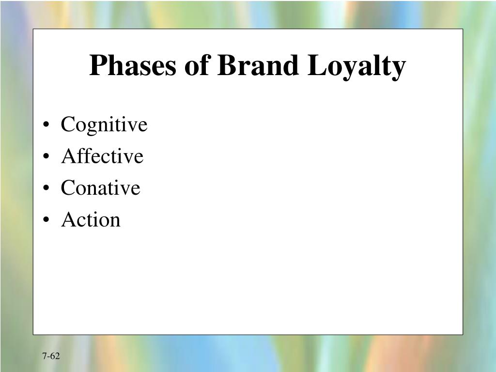 Phases of Brand Loyalty