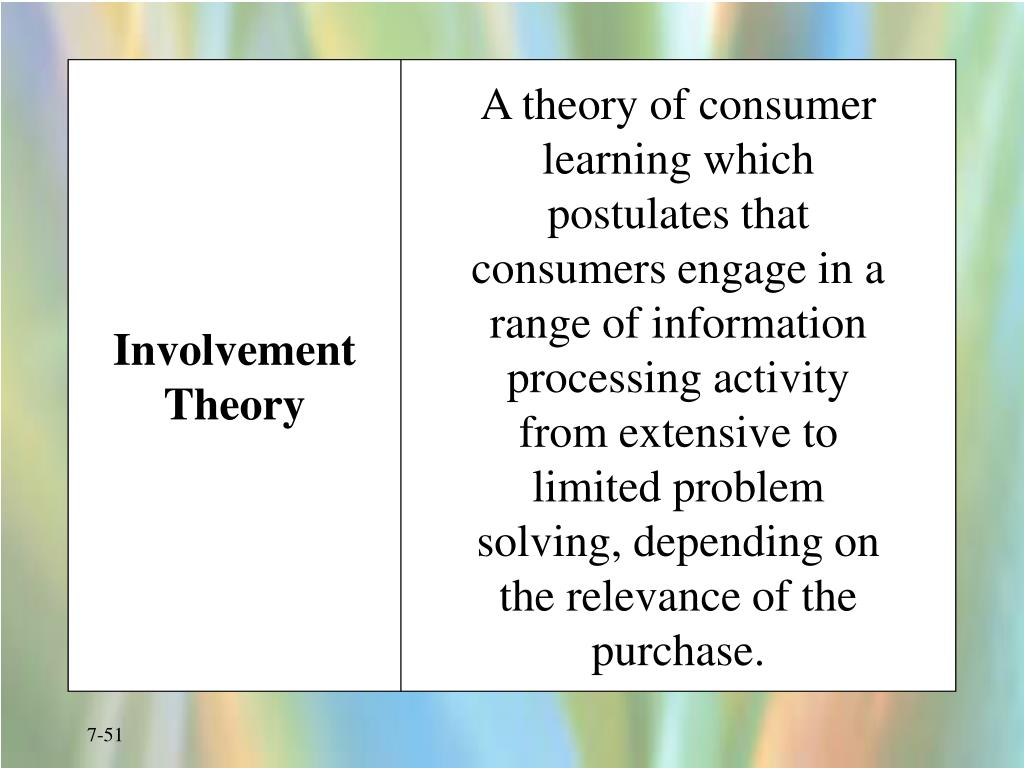 Involvement Theory