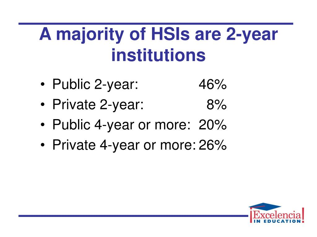 A majority of HSIs are 2-year institutions