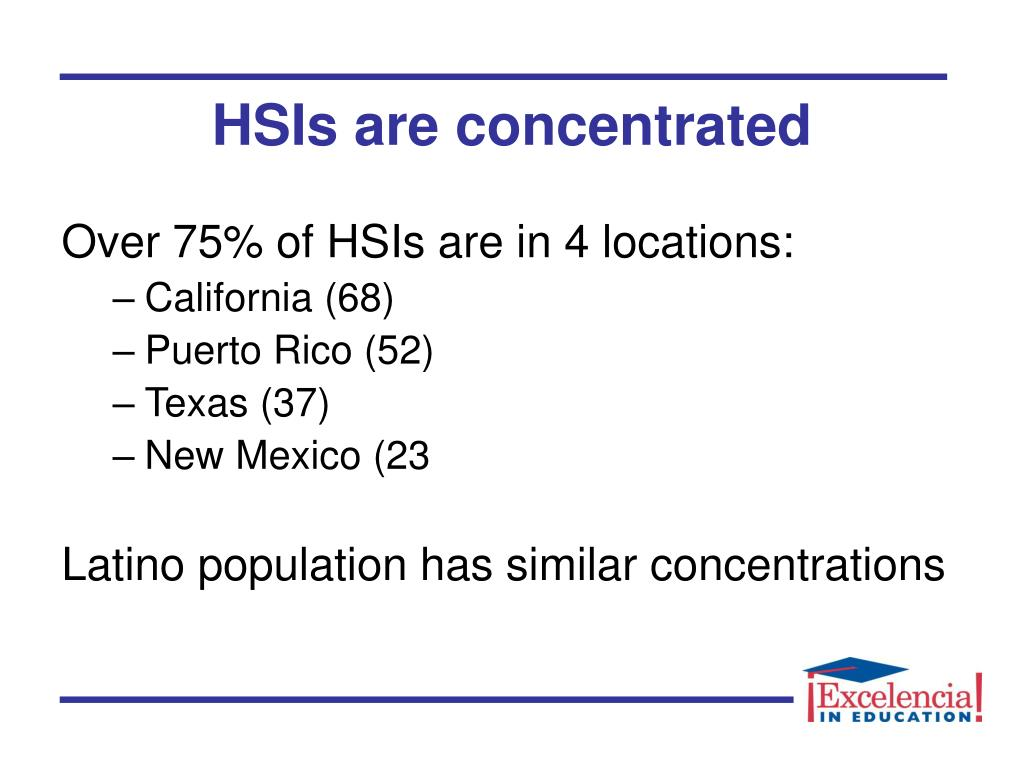 HSIs are concentrated