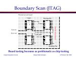 boundary scan jtag