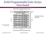 field programmable gate arrays fuse based