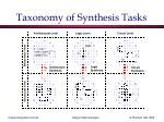 taxonomy of synthesis tasks