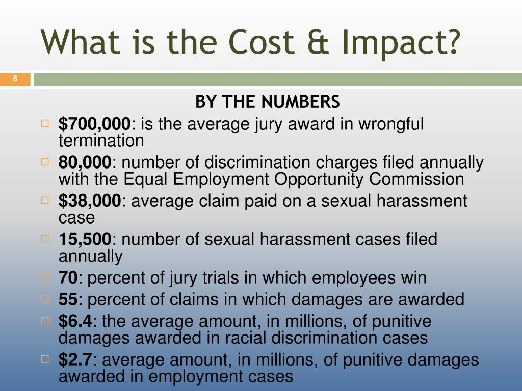 What is the Cost & Impact?