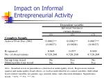 impact on informal entrepreneurial activity