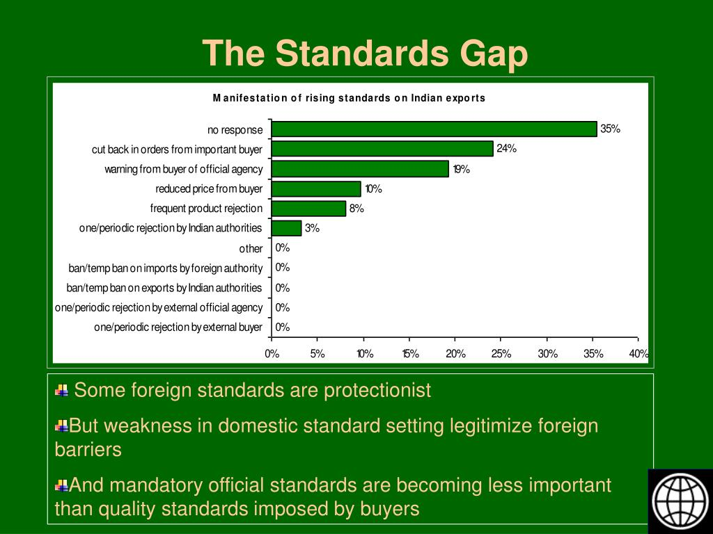 The Standards Gap