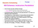 dynamic scheduling26