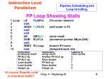 fp loop showing stalls
