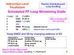 scheduled fp loop minimizing stalls