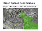 green spaces near schools