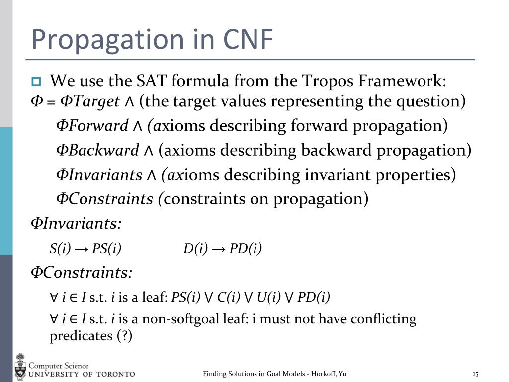 Propagation in CNF