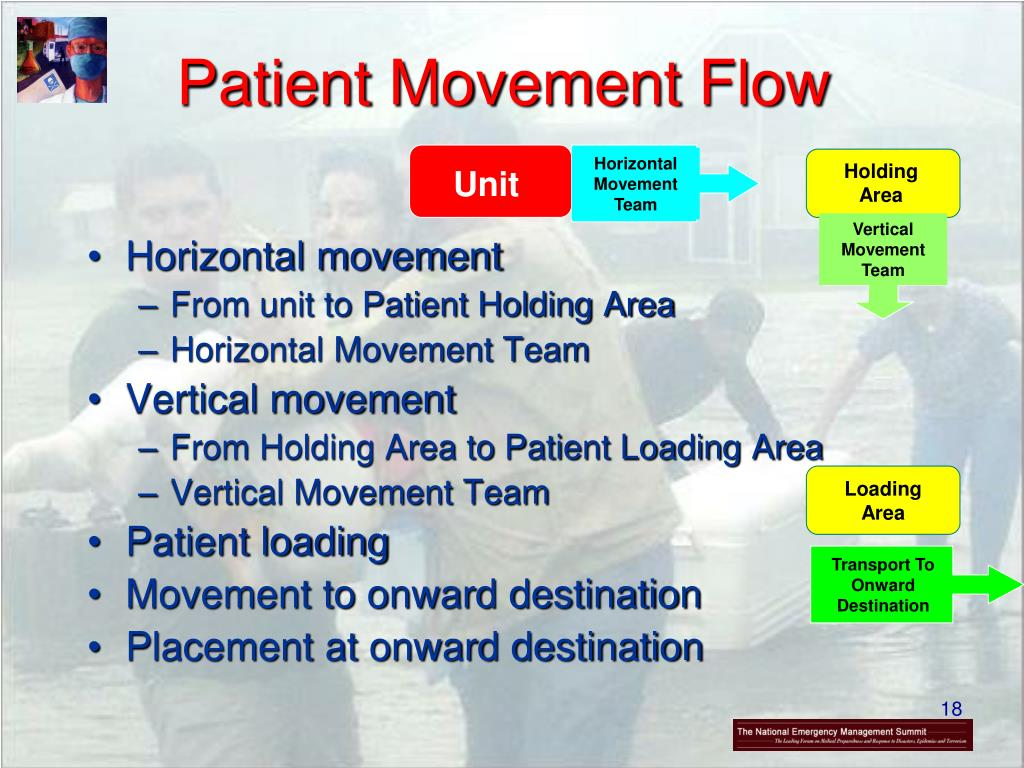 Horizontal Movement Team