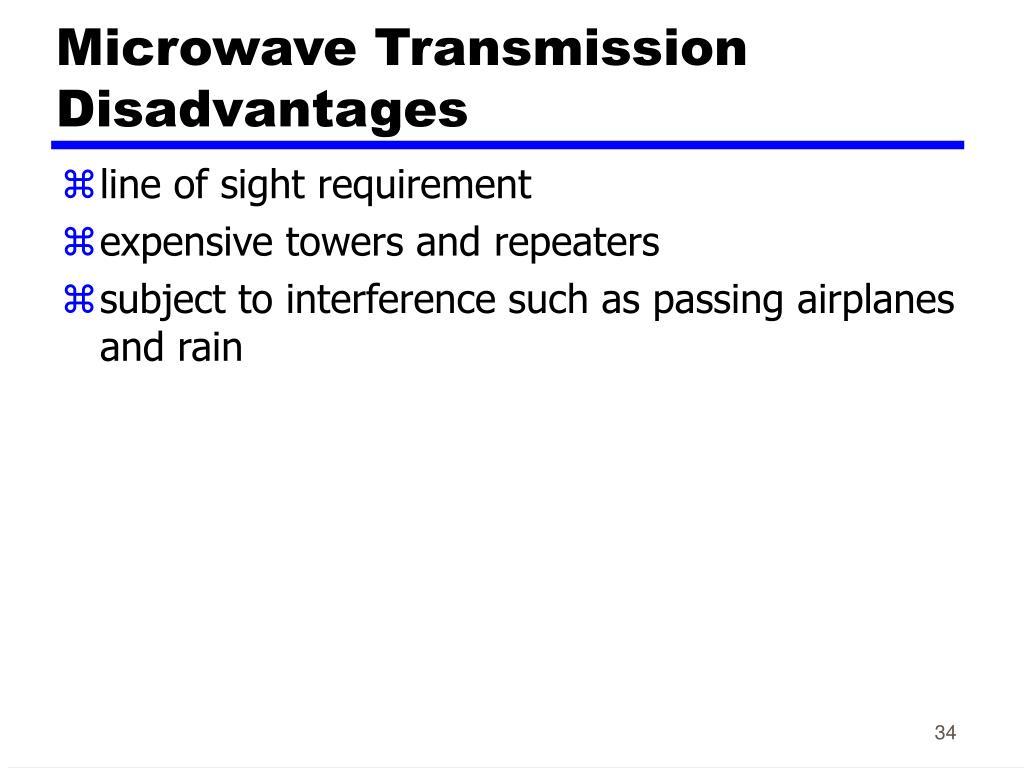 Microwave Transmission Disadvantages