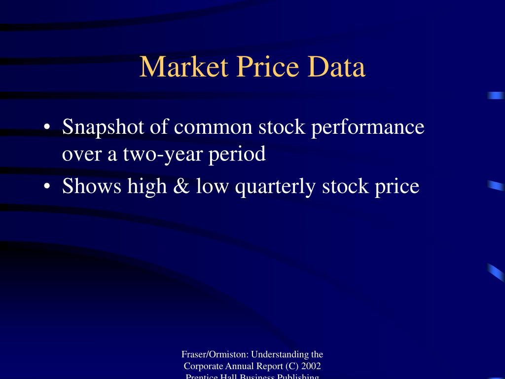Market Price Data