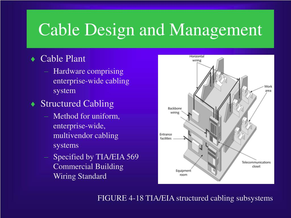 Commercial Wiring Powerpoint Presentation Diagram Libraries Structured System Librarycable Design And Management L