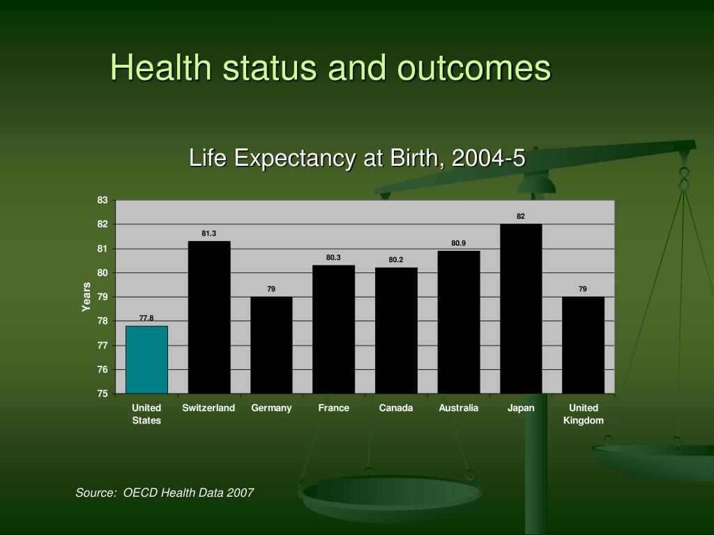 Health status and outcomes