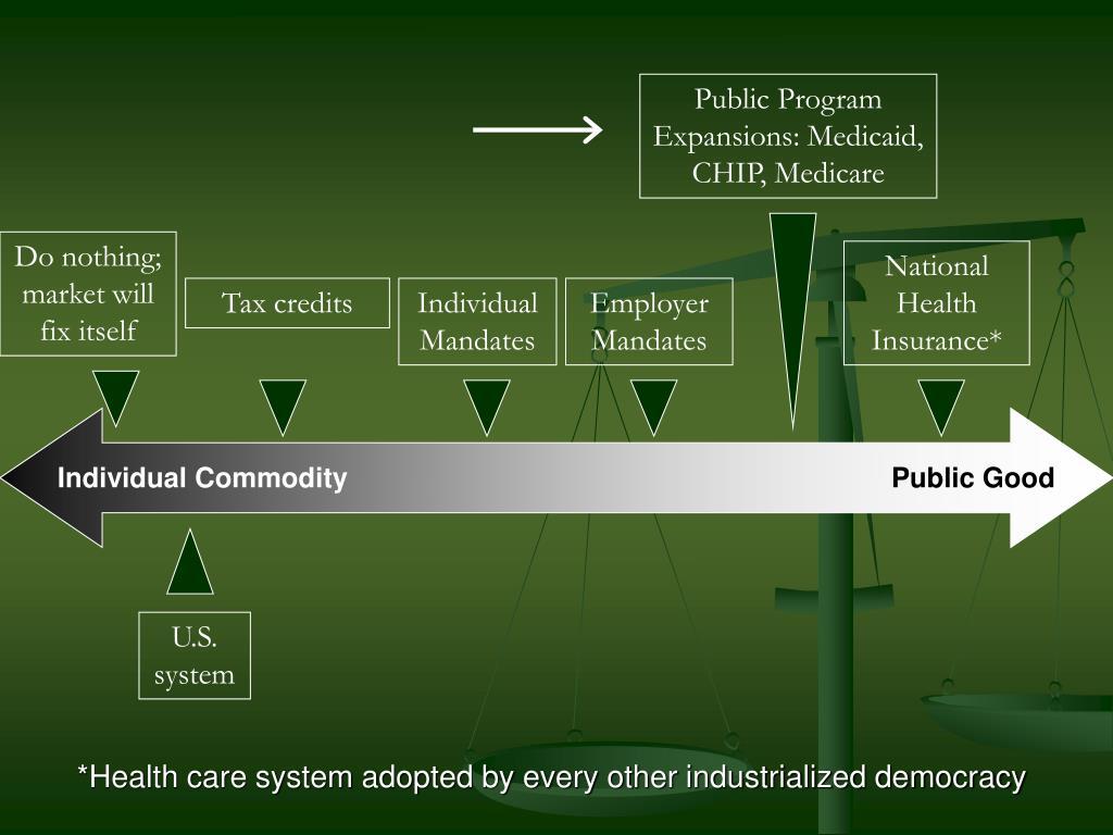 Public Program Expansions: Medicaid, CHIP, Medicare