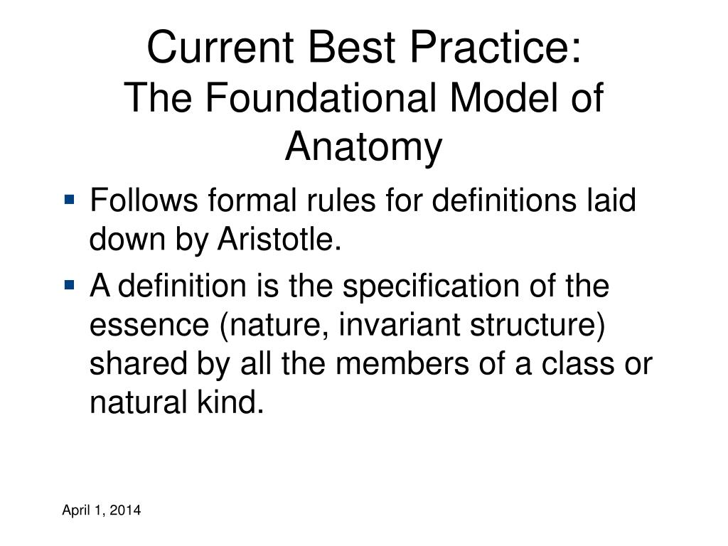 Current Best Practice: