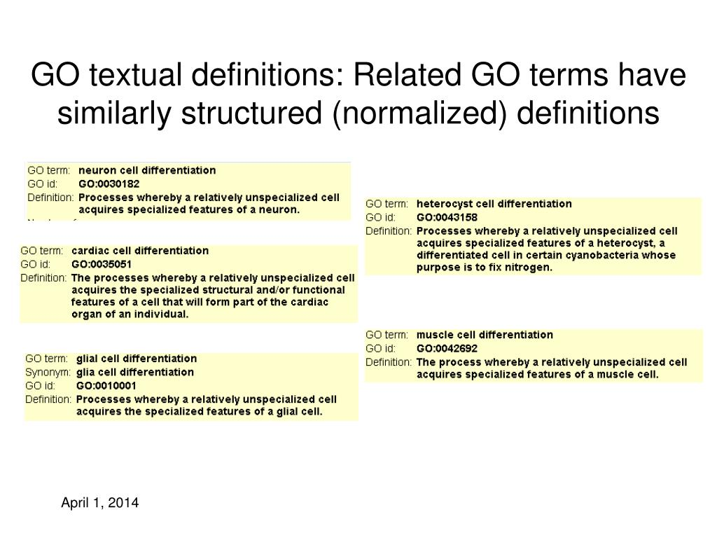 GO textual definitions: Related GO terms have similarly structured (normalized) definitions