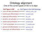 ontology alignment one of the current goals of go is to align