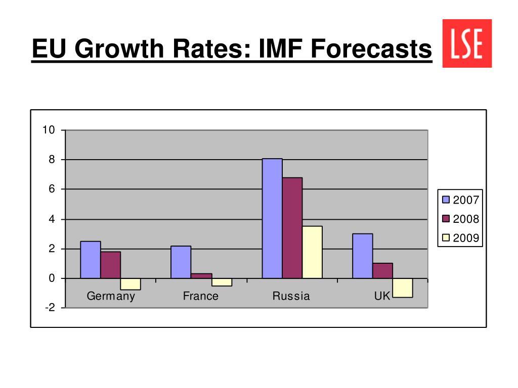 EU Growth Rates: IMF Forecasts