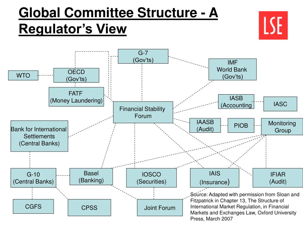 Global Committee Structure - A Regulator's View