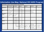 information use map national hiv aids program