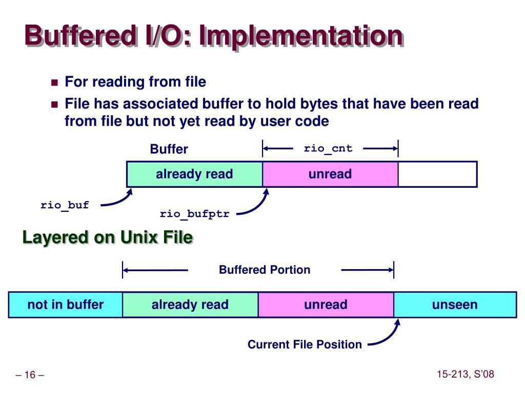 Buffered I/O: Implementation