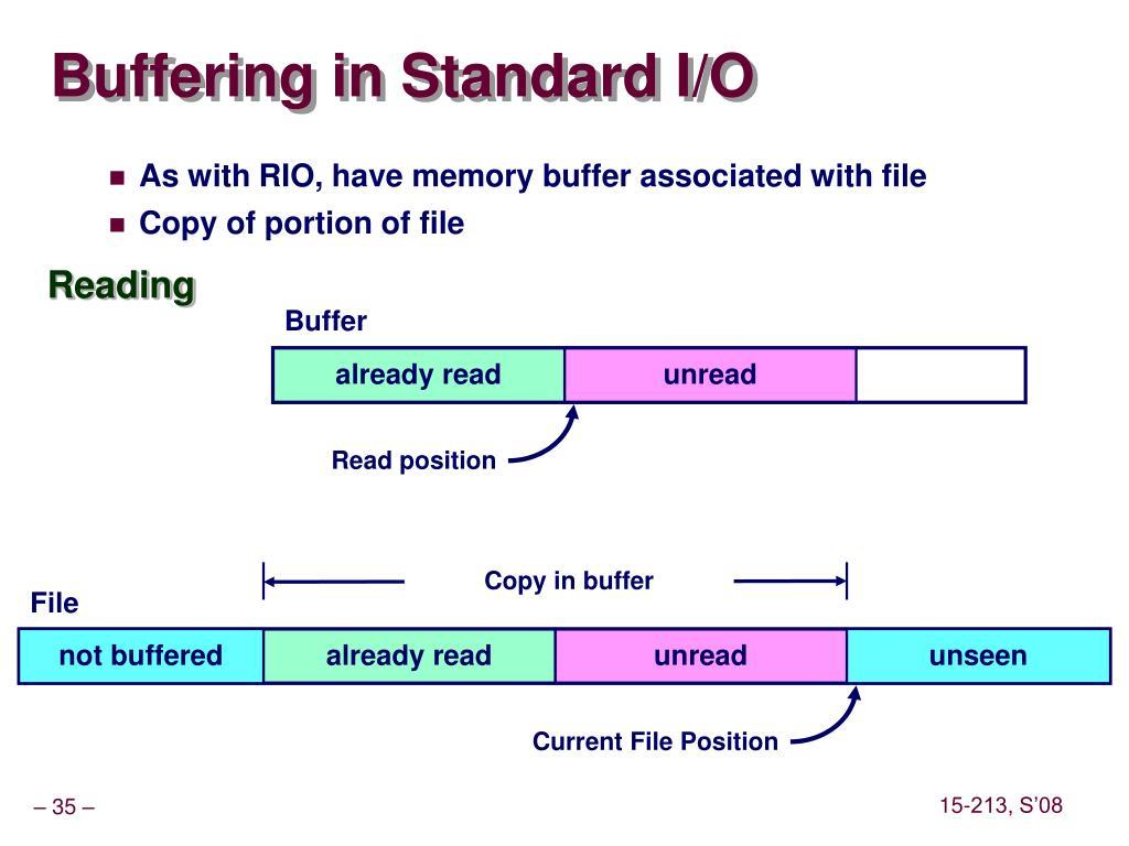 Buffering in Standard I/O