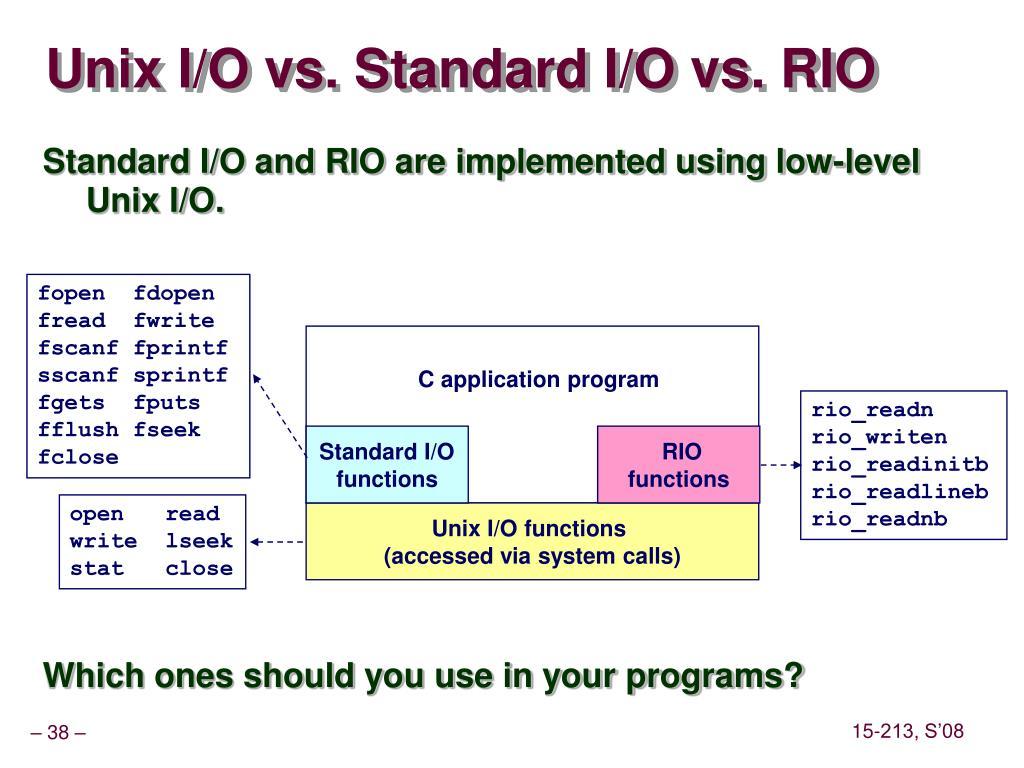Unix I/O vs. Standard I/O vs. RIO