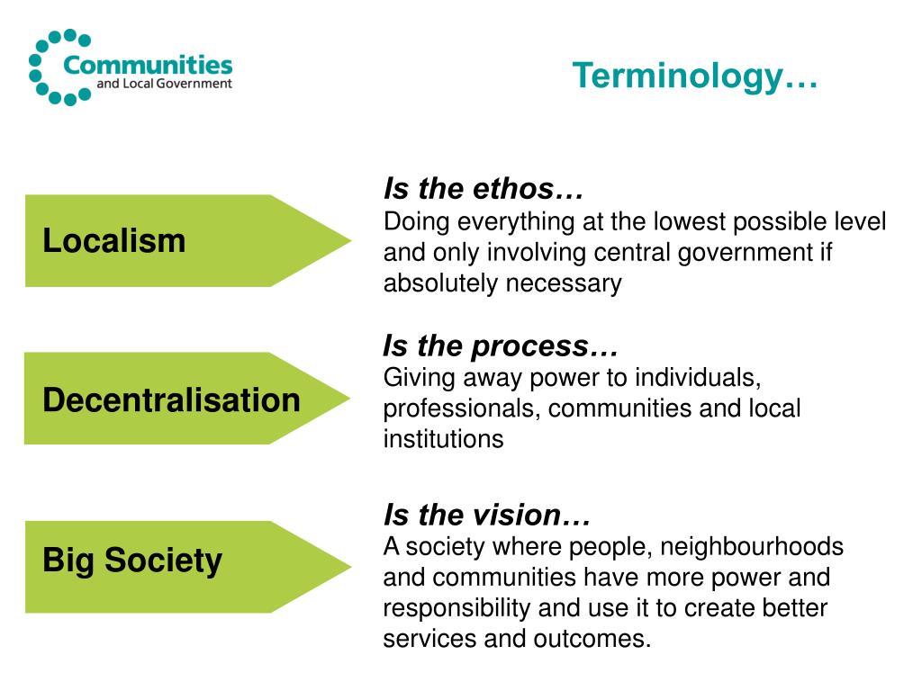 Terminology…