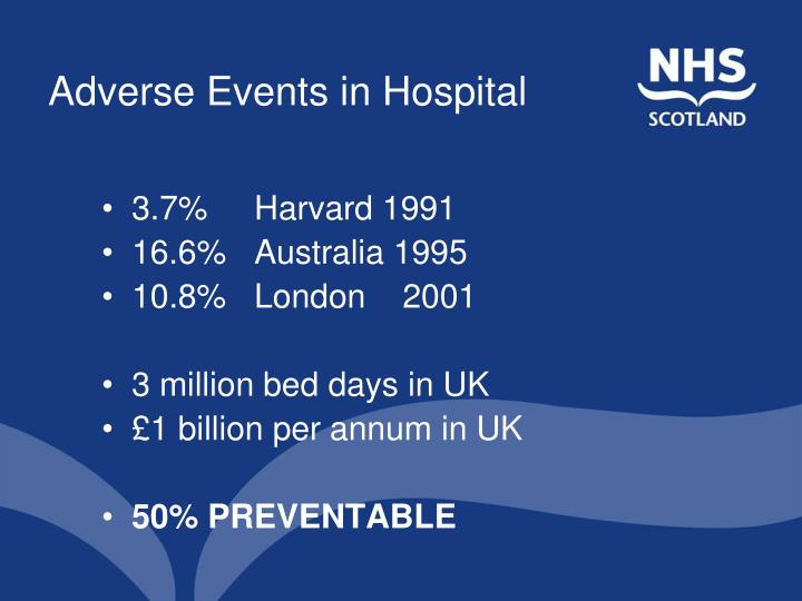 Adverse events in hospital