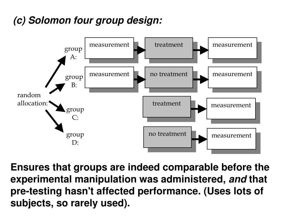 (c) Solomon four group design: