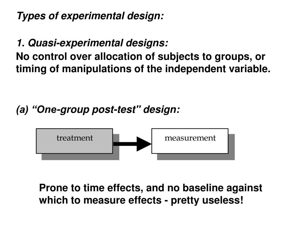 Types of experimental design: