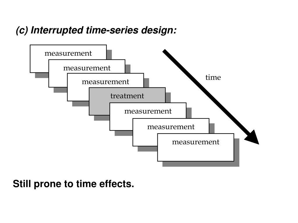 (c) Interrupted time-series design: