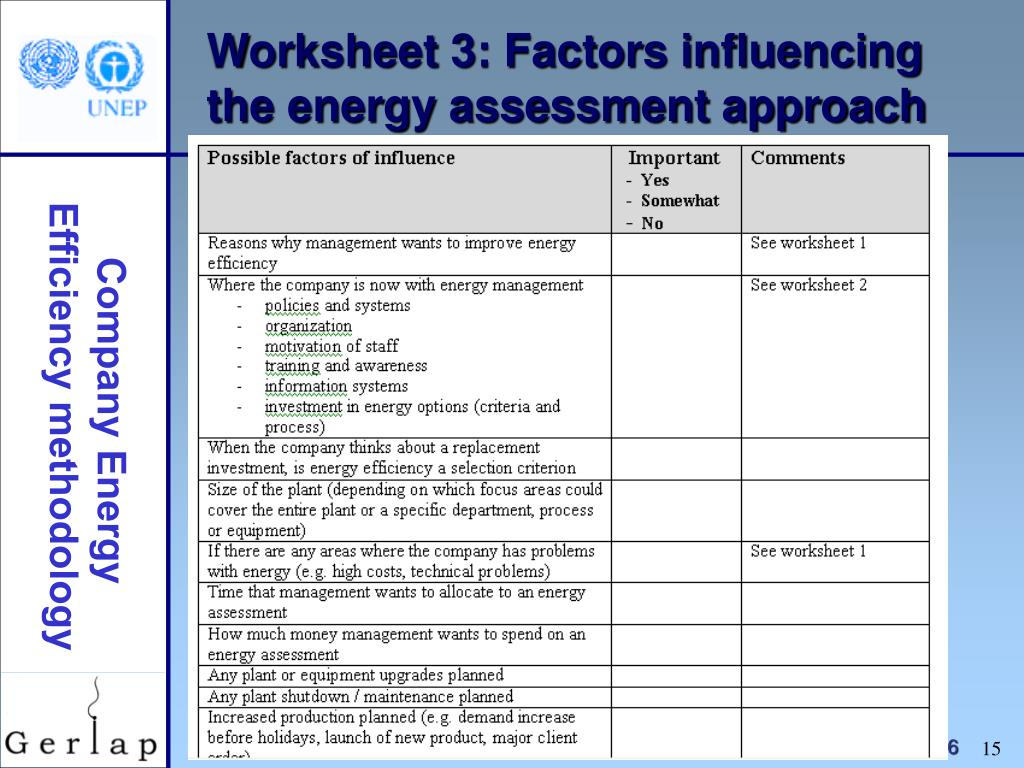 Worksheet 3: Factors influencing the energy assessment approach