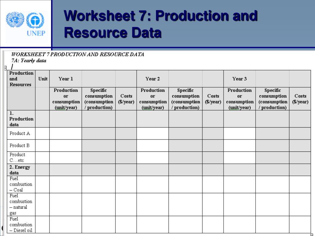 Worksheet 7: Production and Resource Data