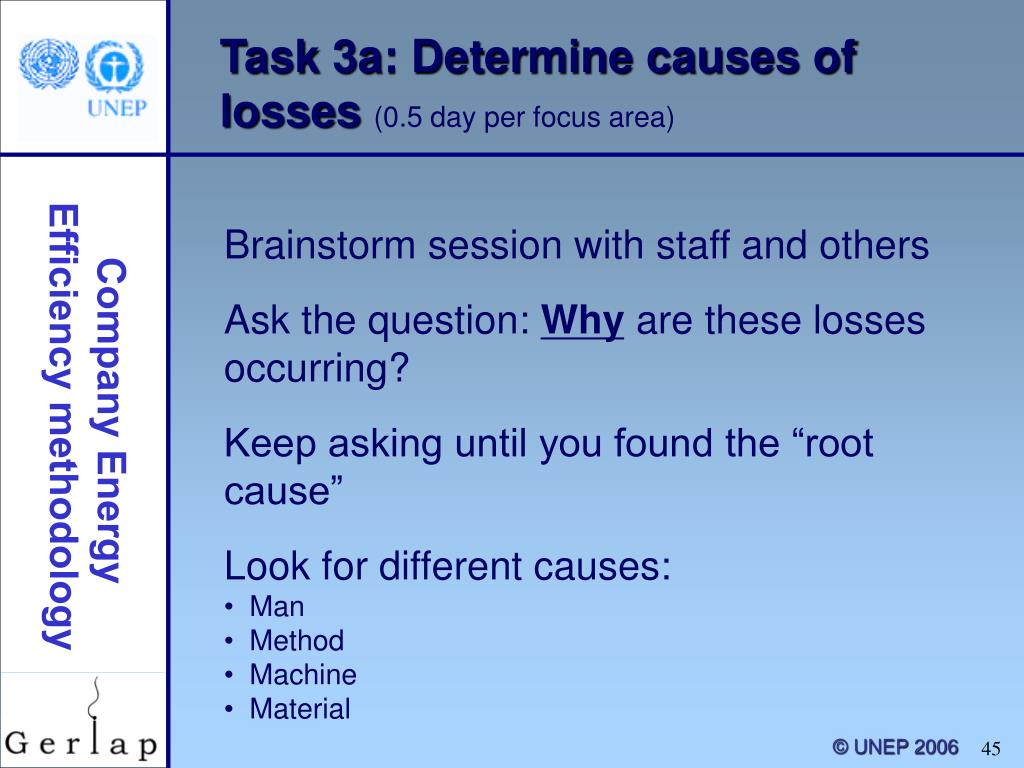 Task 3a: Determine causes of losses