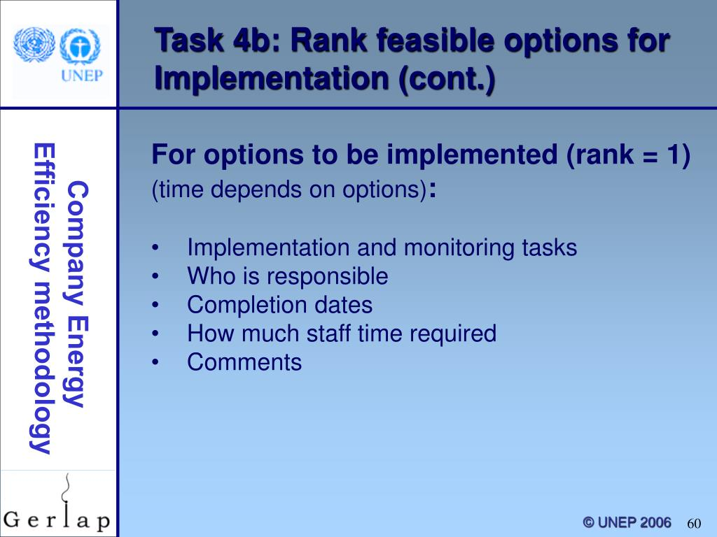 Task 4b: Rank feasible options for
