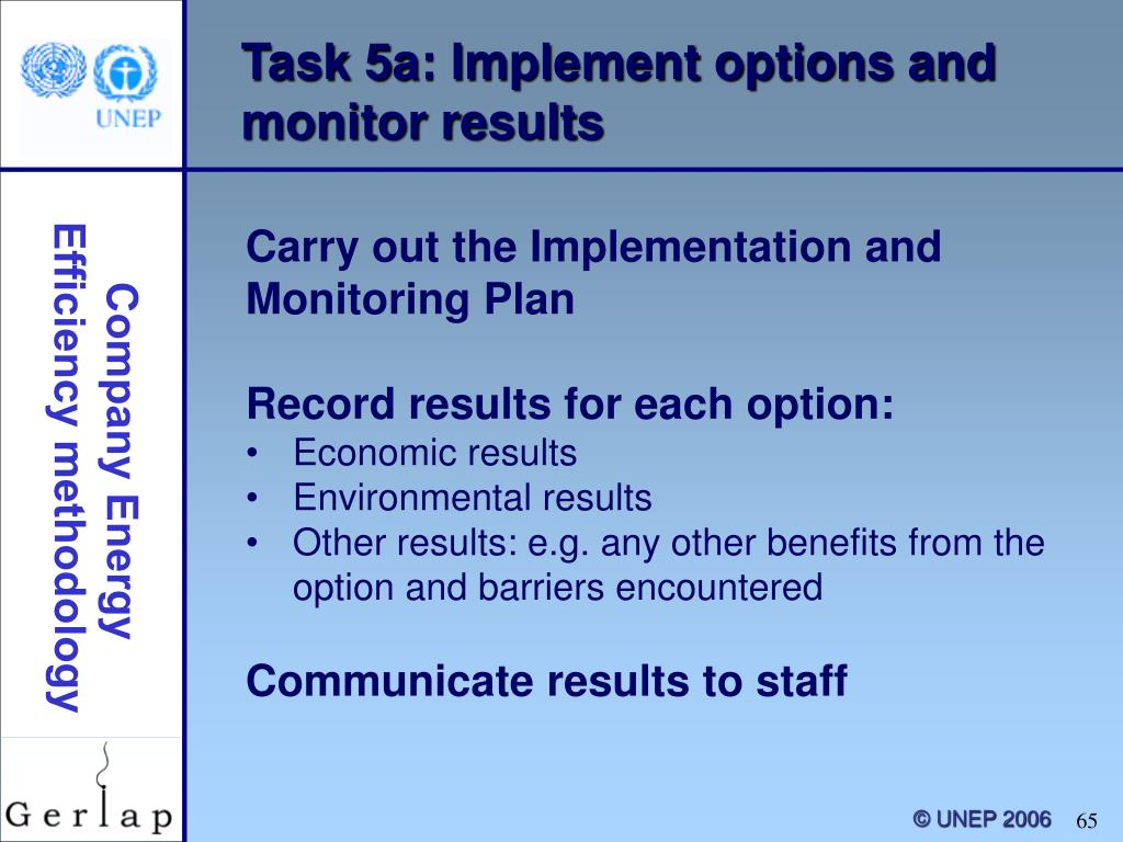 Task 5a: Implement options and monitor results