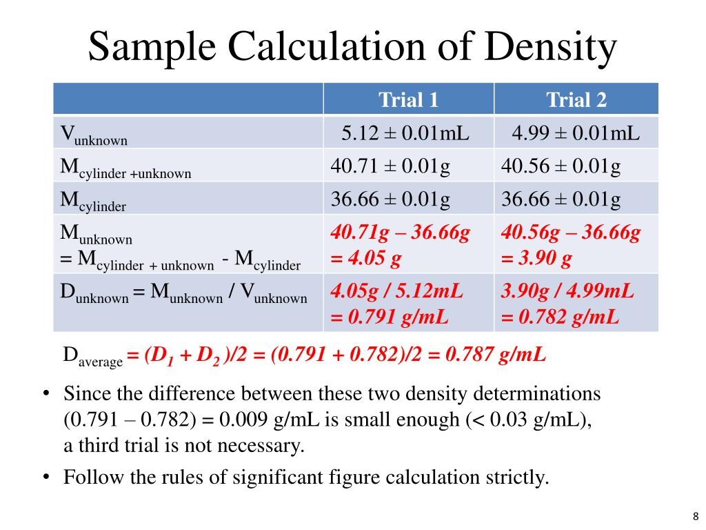 Sample Calculation of Density