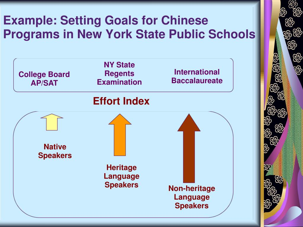 Example: Setting Goals for Chinese Programs in New York State Public Schools