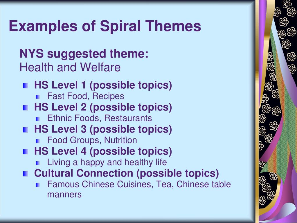 Examples of Spiral Themes