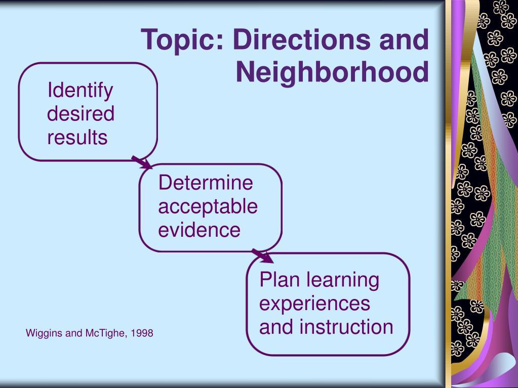 Topic: Directions and Neighborhood