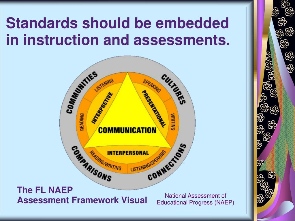 Standards should be embedded in instruction and assessments.