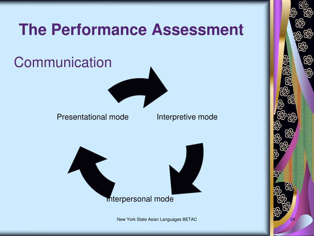 The Performance Assessment