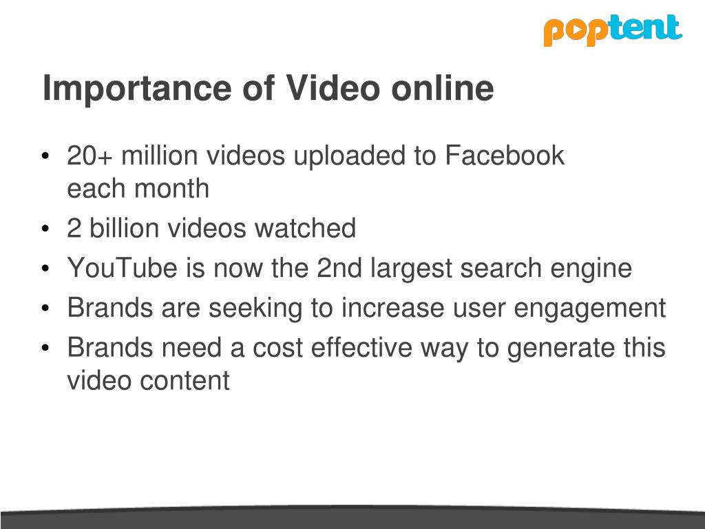 Importance of Video online
