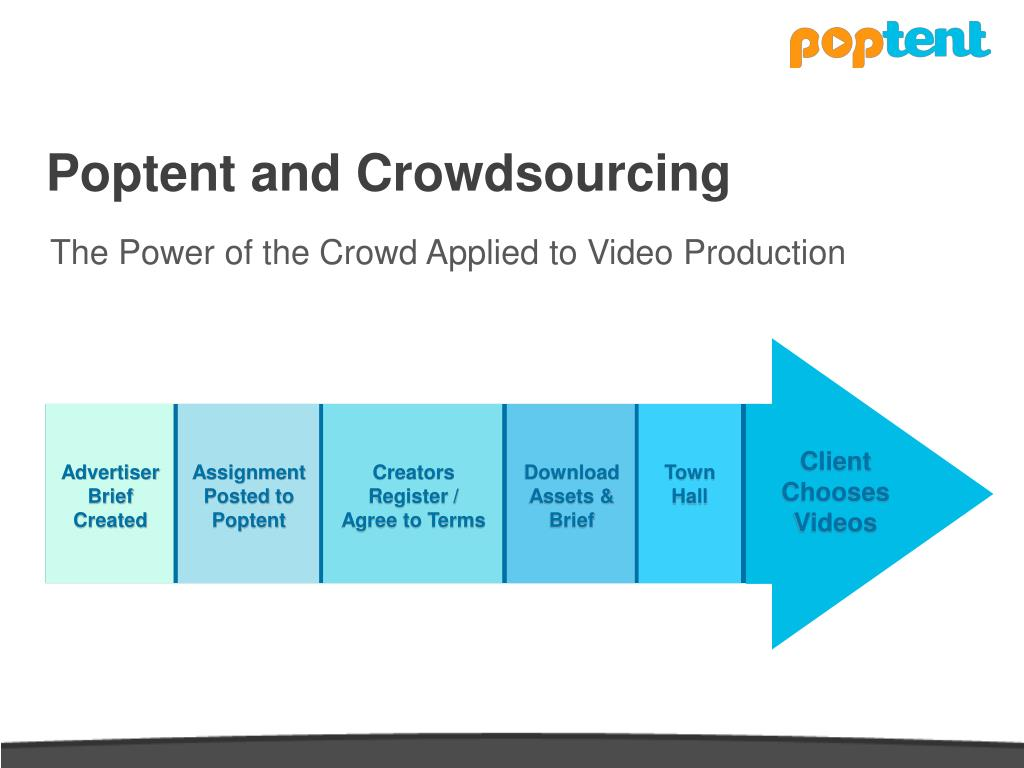 Poptent and Crowdsourcing