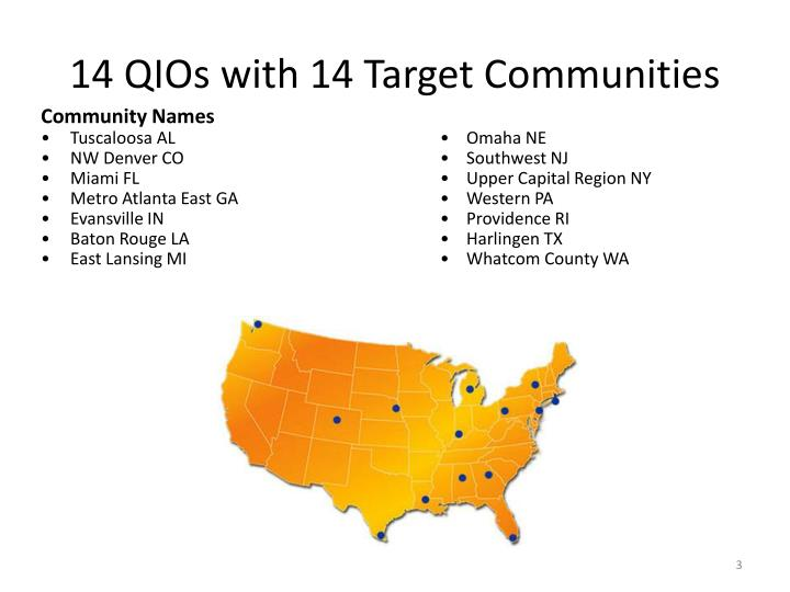14 qios with 14 target communities